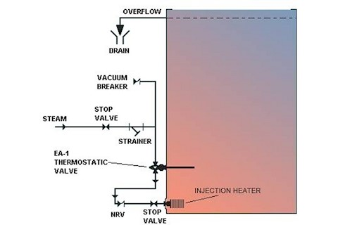 Horne Steam Injection Heater - Hot tank heating